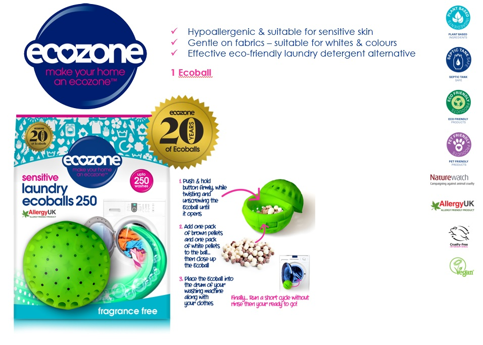 Promotional slide showing how Ecoballs work and that they are now available in a 250's retail pack size